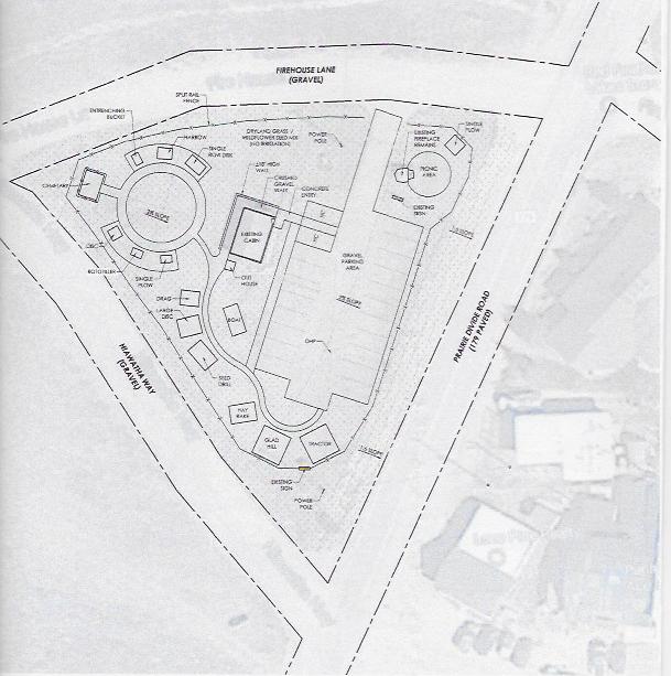 RFHS Park Plan